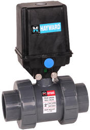 HAYWARD EAU SERIES AUTOMATED BALL VALVE